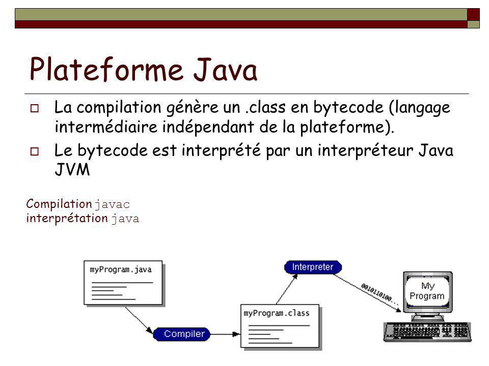 Plateforme Java La compilation génère un .class en bytecode (langage intermédiaire indépendant de la plateforme).