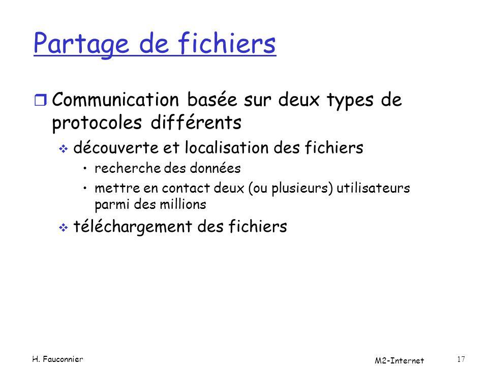 Partage de fichiers Communication basée sur deux types de protocoles différents. découverte et localisation des fichiers.