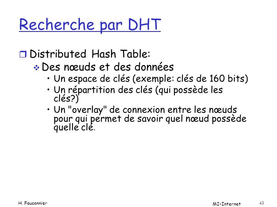 Recherche par DHT Distributed Hash Table: Des nœuds et des données