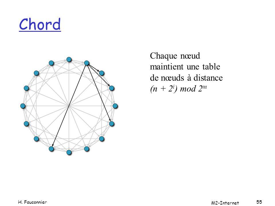 Chord Chaque nœud maintient une table de nœuds à distance