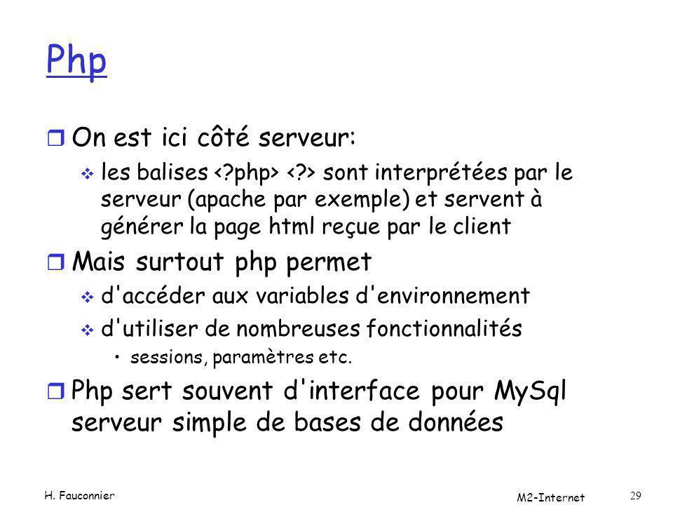 Php On est ici côté serveur: Mais surtout php permet