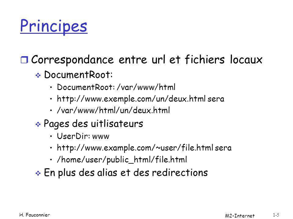 Principes Correspondance entre url et fichiers locaux DocumentRoot: