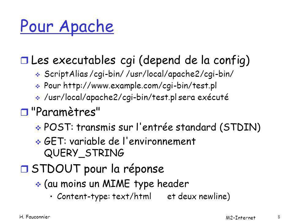 Pour Apache Les executables cgi (depend de la config) Paramètres