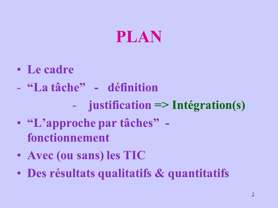 PLAN Le cadre La tâche - définition