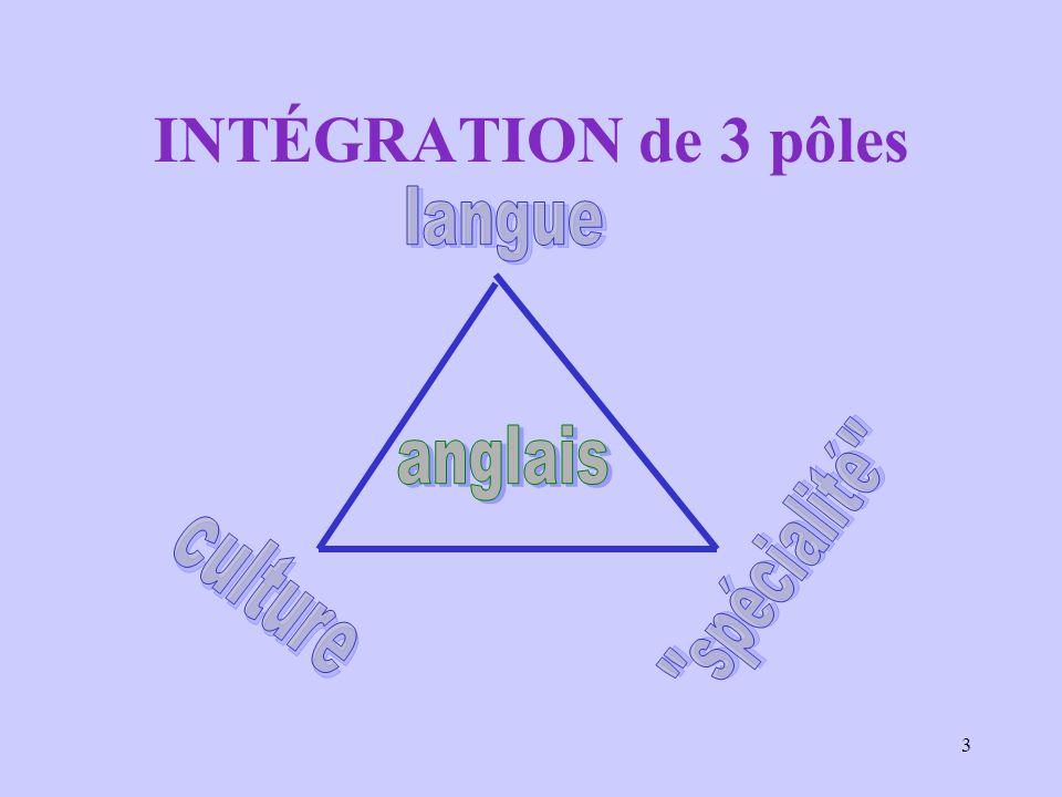 INTÉGRATION de 3 pôles langue anglais spécialité culture