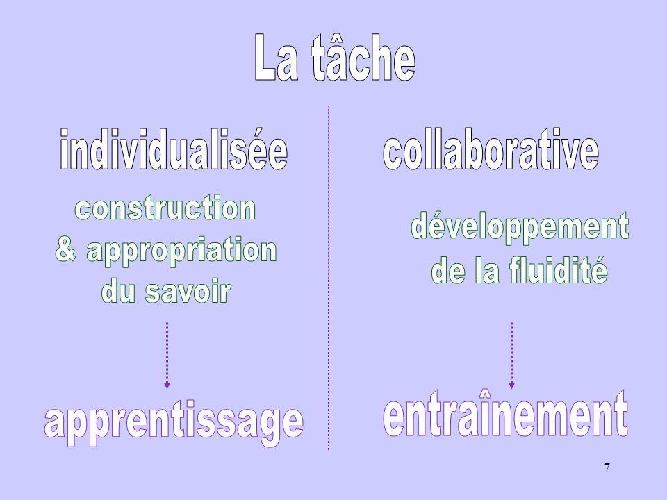 La tâche entraînement apprentissage individualisée collaborative