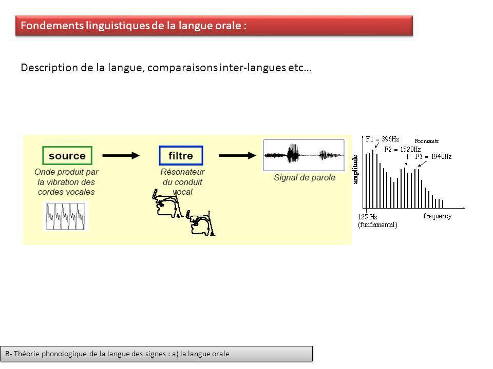 Fondements linguistiques de la langue orale :