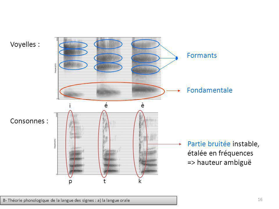 Partie bruitée instable, étalée en fréquences => hauteur ambiguë