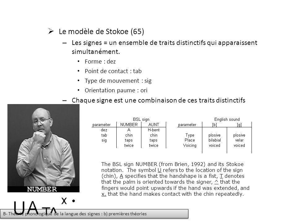 Le modèle de Stokoe (65) Les signes = un ensemble de traits distinctifs qui apparaissent simultanément.