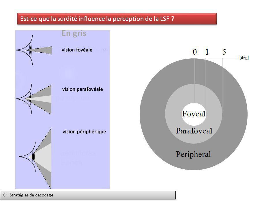Est-ce que la surdité influence la perception de la LSF
