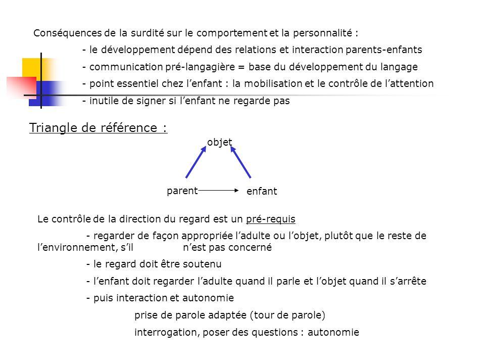 Triangle de référence :