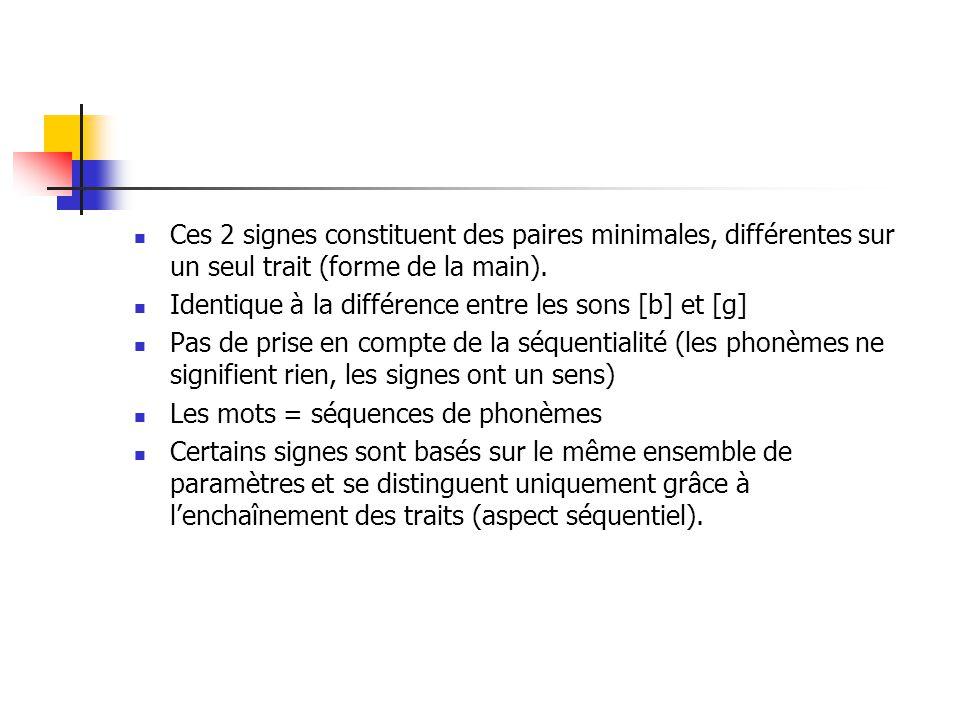 Ces 2 signes constituent des paires minimales, différentes sur un seul trait (forme de la main).