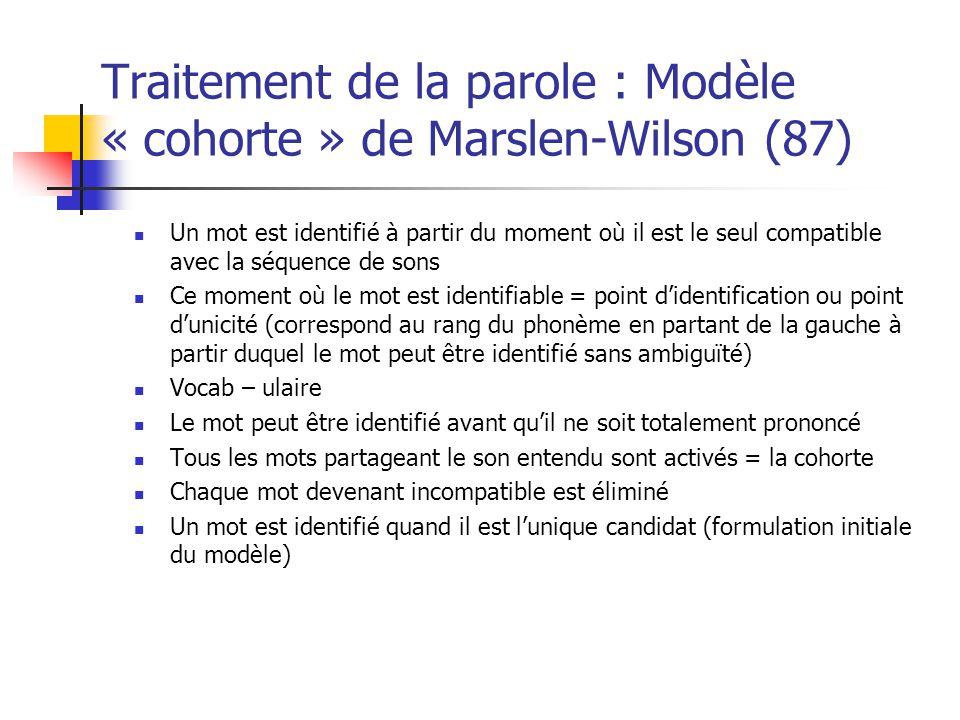 Traitement de la parole : Modèle « cohorte » de Marslen-Wilson (87)