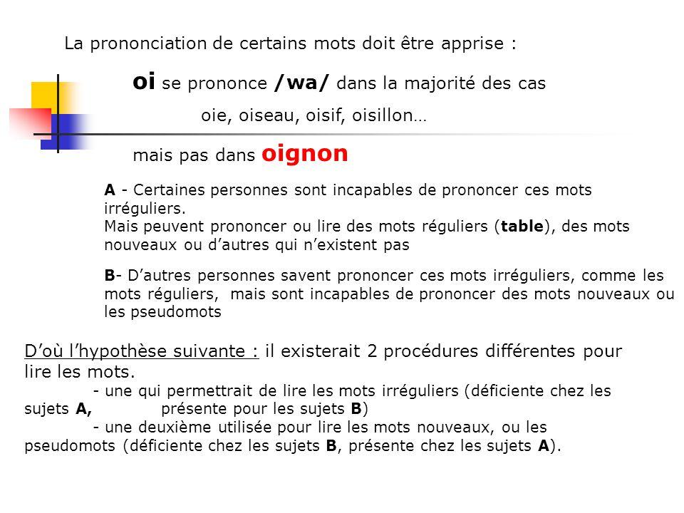 La prononciation de certains mots doit être apprise :