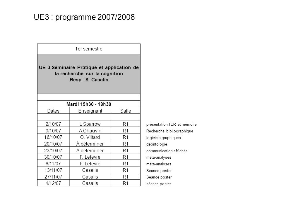 UE3 : programme 2007/2008 1er semestre.
