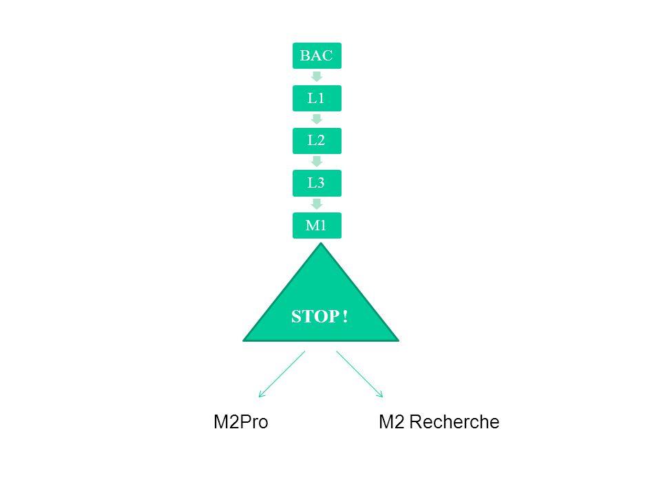 BAC L1 L2 L3 M1 STOP ! M2Pro M2 Recherche