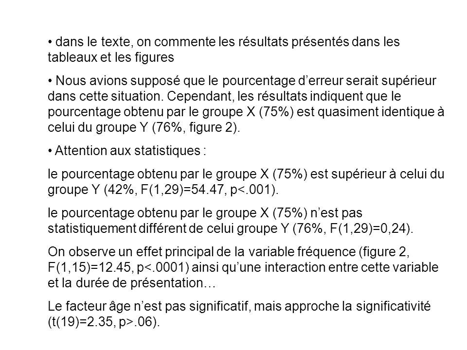 dans le texte, on commente les résultats présentés dans les tableaux et les figures