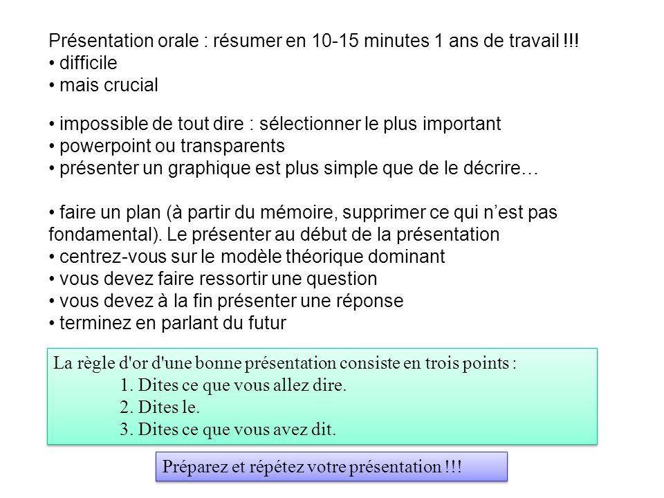 Présentation orale : résumer en 10-15 minutes 1 ans de travail !!!