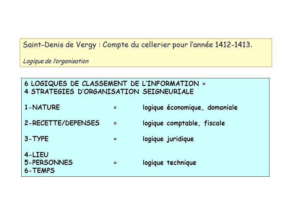 Saint-Denis de Vergy : Compte du cellerier pour l'année 1412-1413.