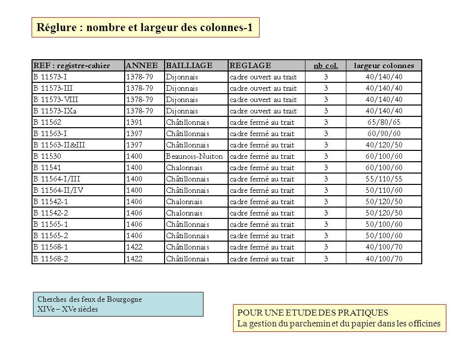 Réglure : nombre et largeur des colonnes-1