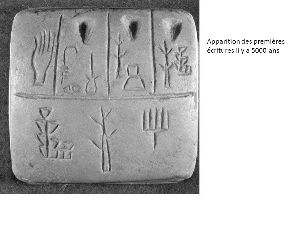Apparition des premières écritures il y a 5000 ans