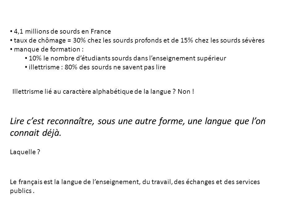 4,1 millions de sourds en France