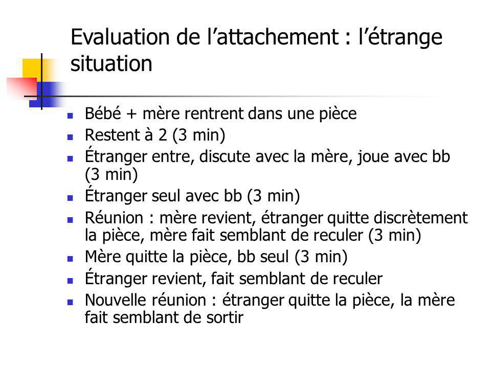 Evaluation de l'attachement : l'étrange situation