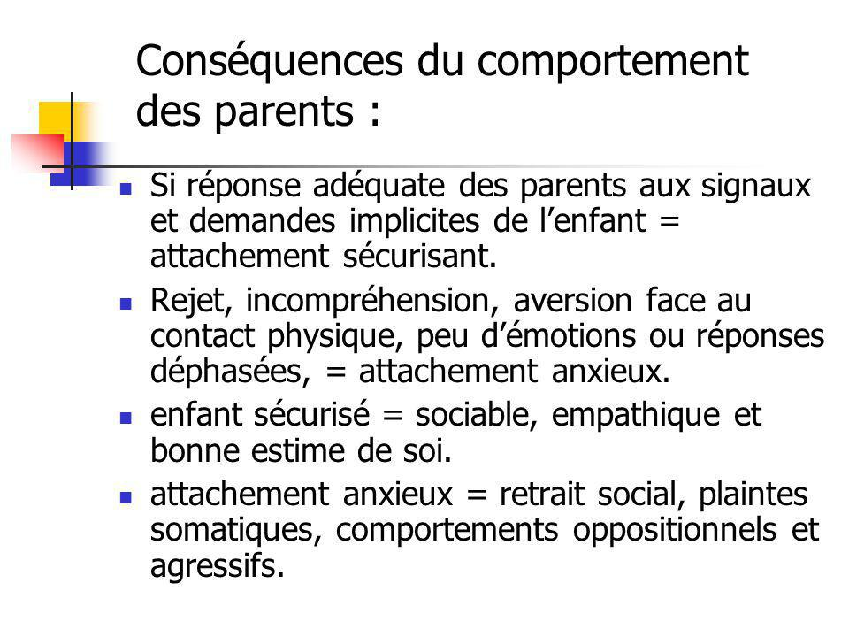Conséquences du comportement des parents :