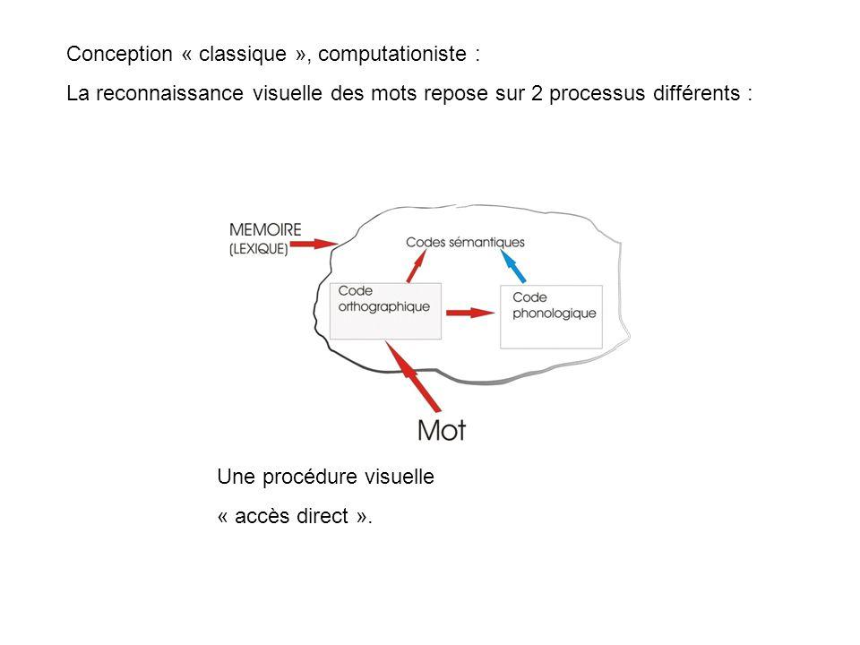 Conception « classique », computationiste :