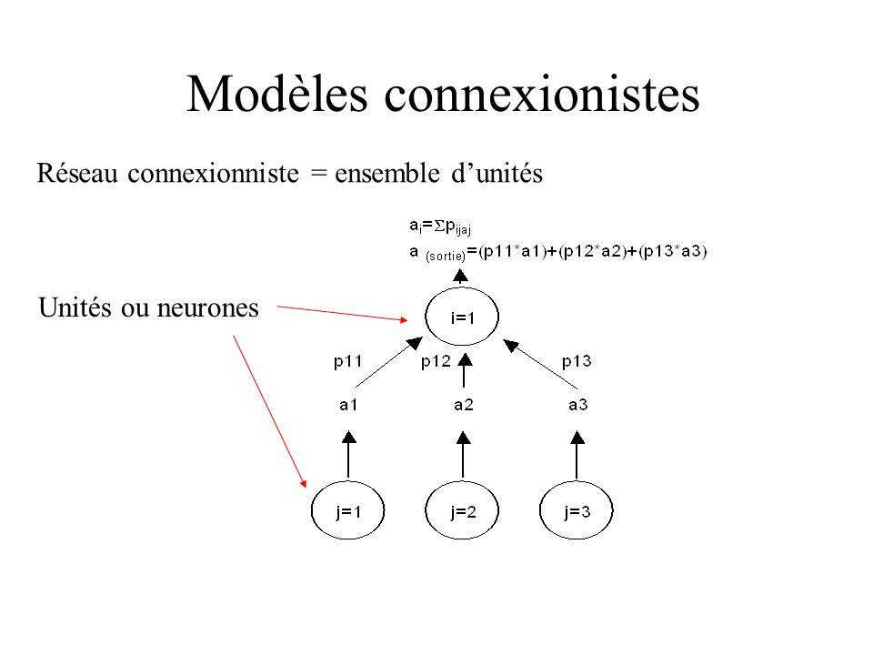 Modèles connexionistes