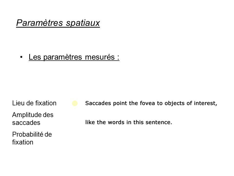 Paramètres spatiaux Les paramètres mesurés : Lieu de fixation