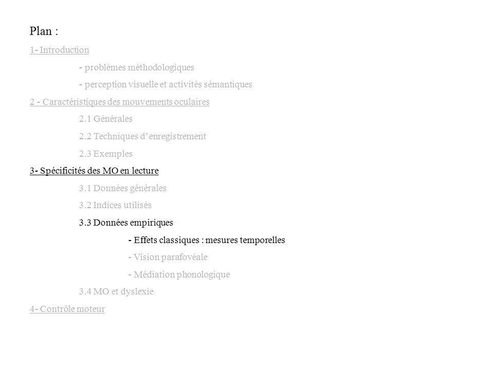 Plan : 1- Introduction - problèmes méthodologiques