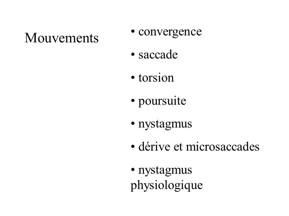 Mouvements convergence saccade torsion poursuite nystagmus