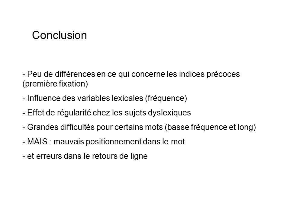 Conclusion - Peu de différences en ce qui concerne les indices précoces (première fixation) Influence des variables lexicales (fréquence)