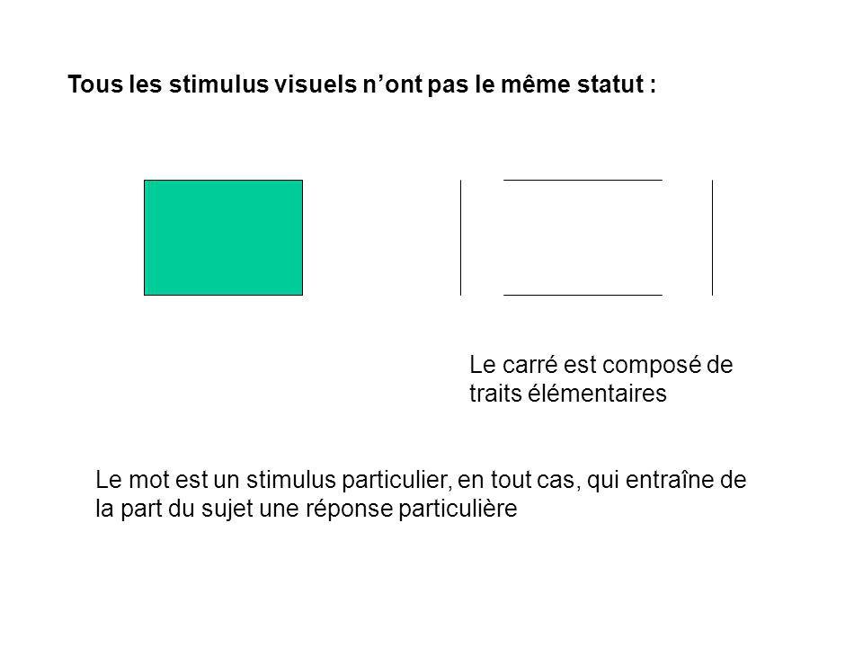 Tous les stimulus visuels n'ont pas le même statut :