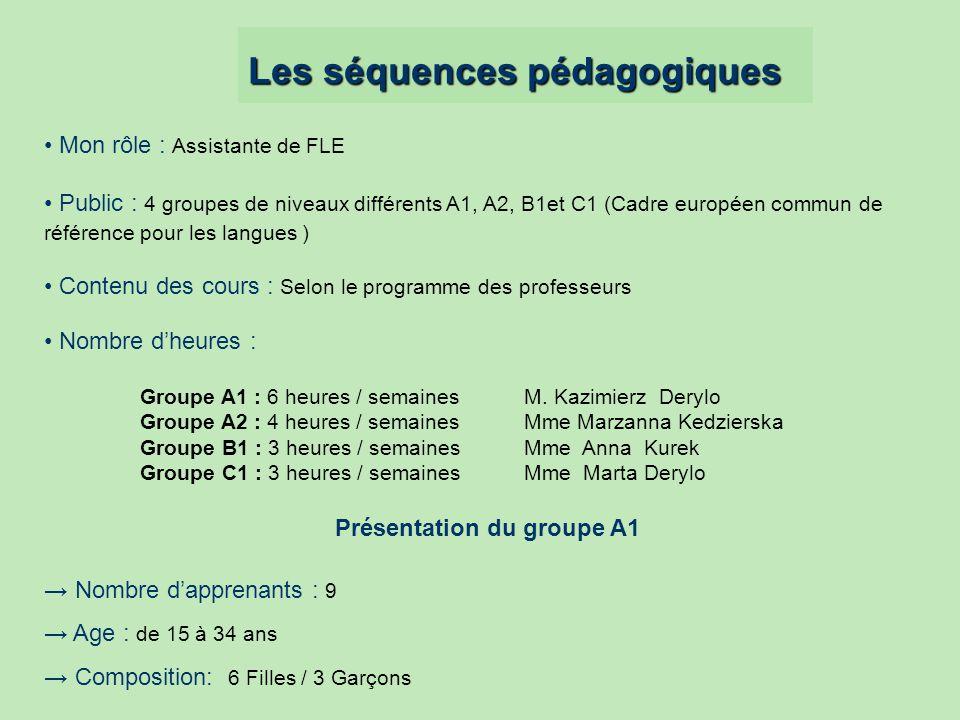 Présentation du groupe A1