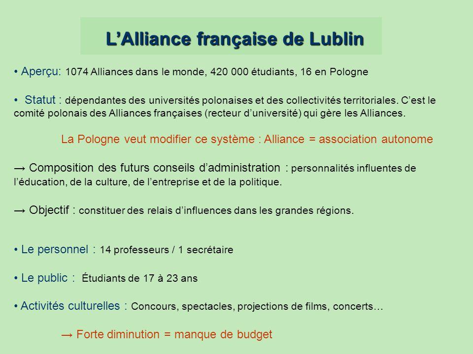 L'Alliance française de Lublin