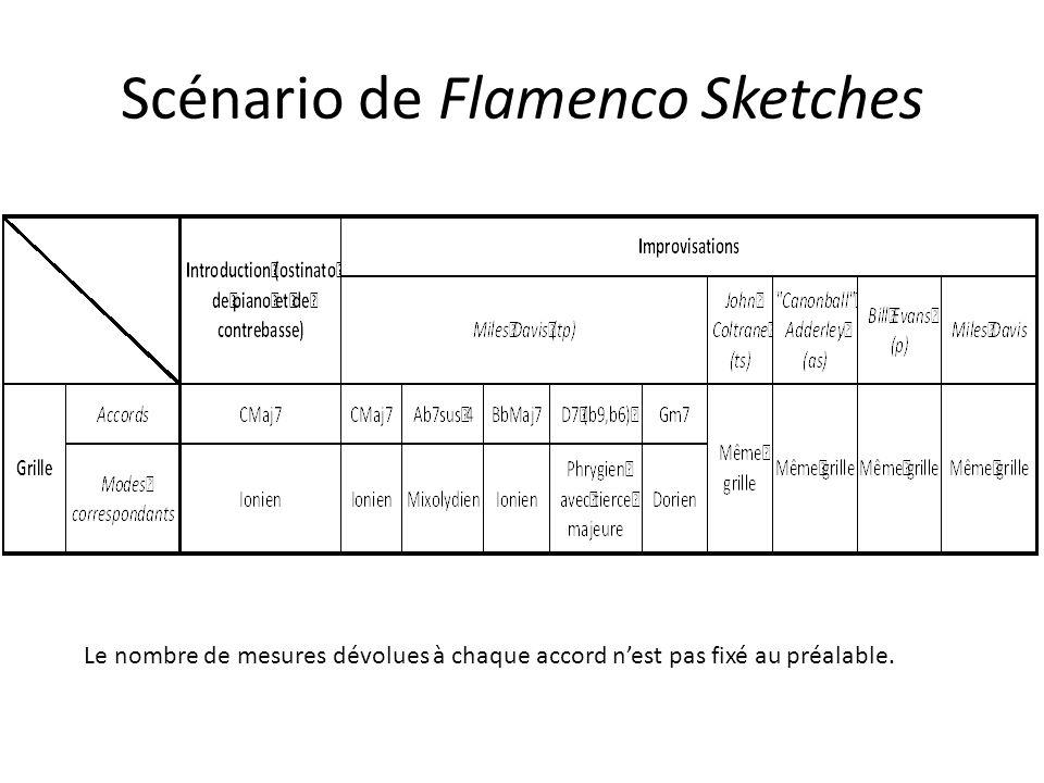 Scénario de Flamenco Sketches
