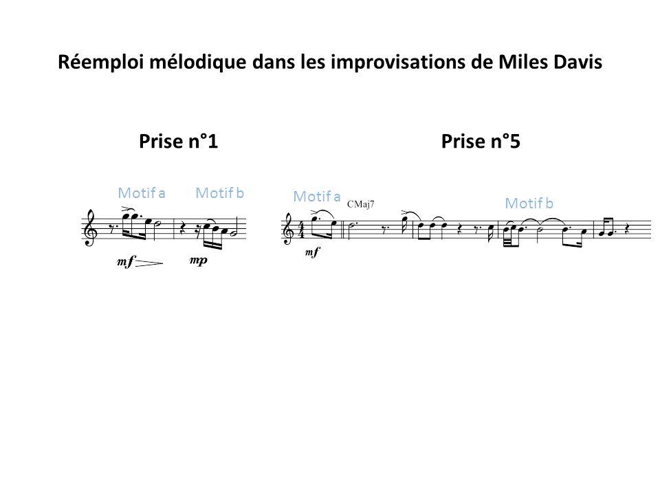 Réemploi mélodique dans les improvisations de Miles Davis