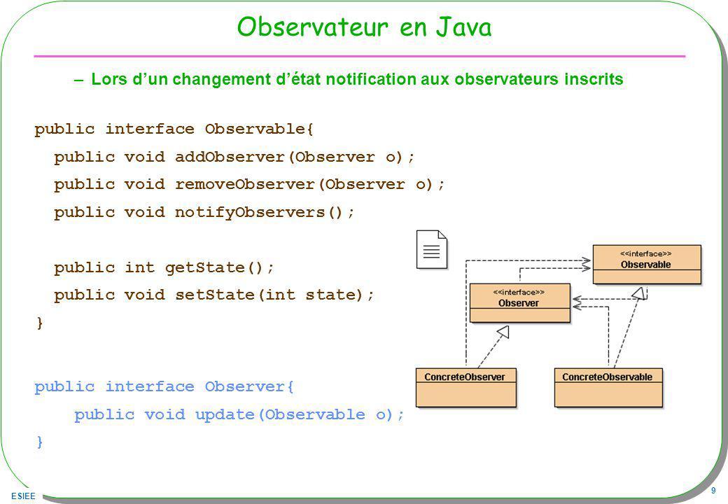 Observateur en Java Lors d'un changement d'état notification aux observateurs inscrits. public interface Observable{