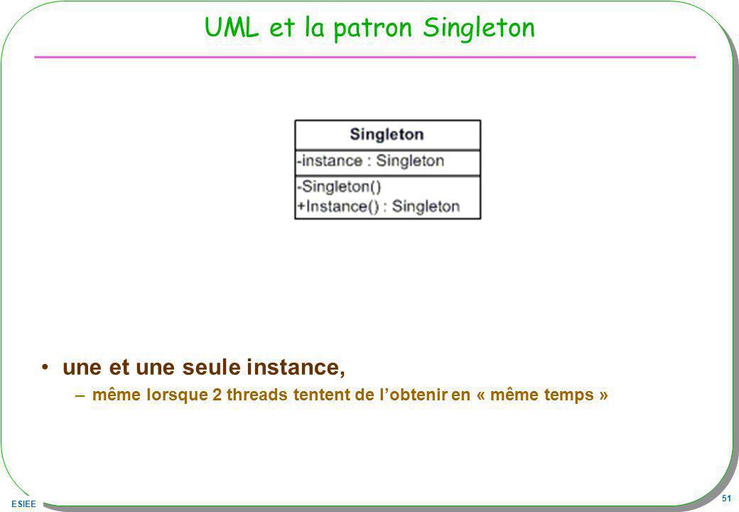 UML et la patron Singleton