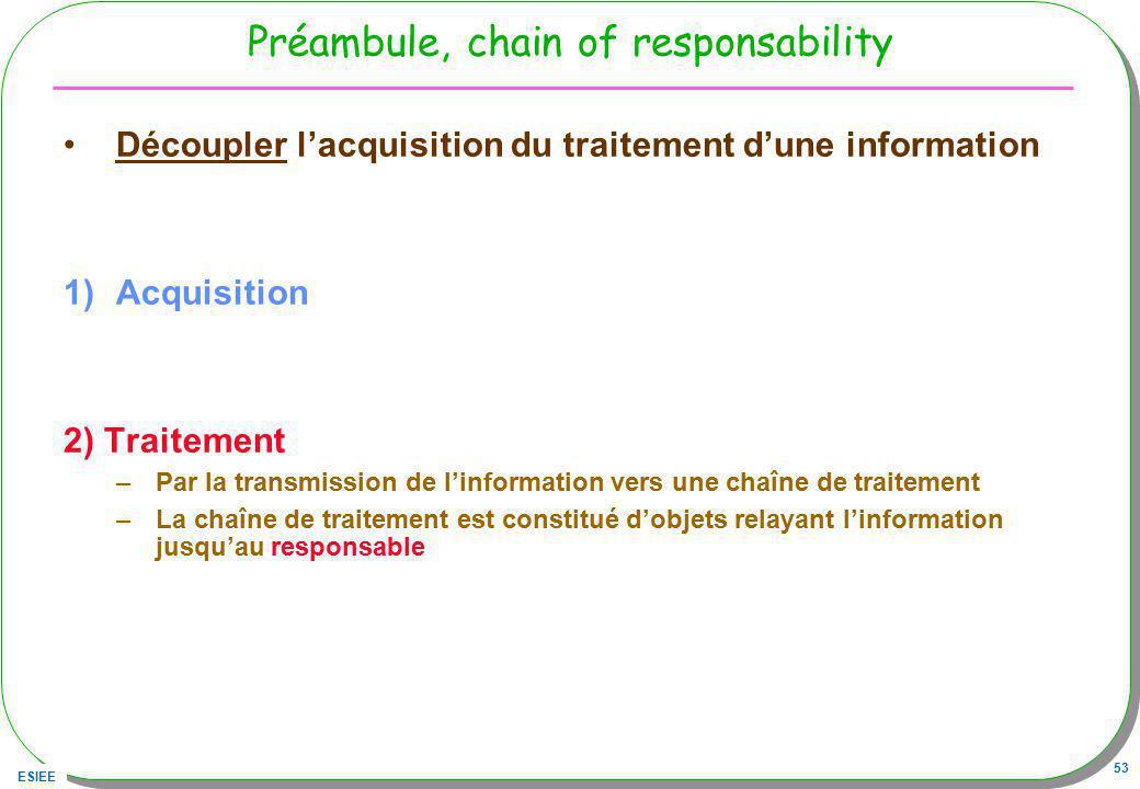 Préambule, chain of responsability