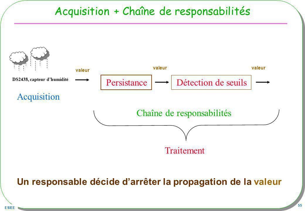 Acquisition + Chaîne de responsabilités