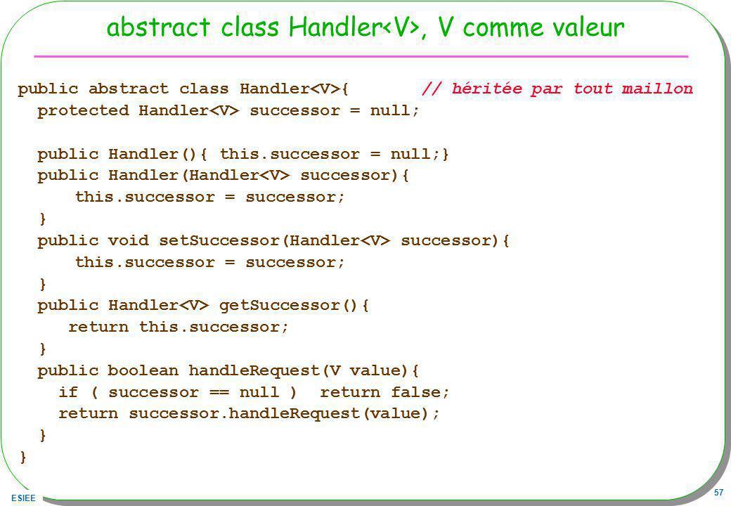 abstract class Handler<V>, V comme valeur