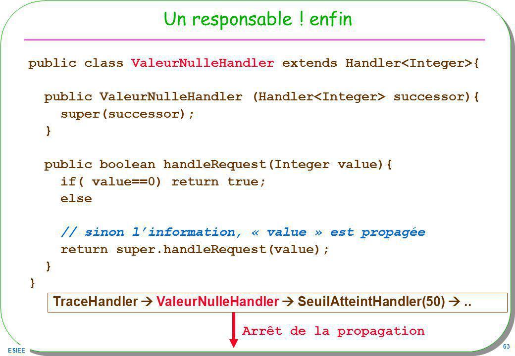 Un responsable ! enfin public class ValeurNulleHandler extends Handler<Integer>{ public ValeurNulleHandler (Handler<Integer> successor){