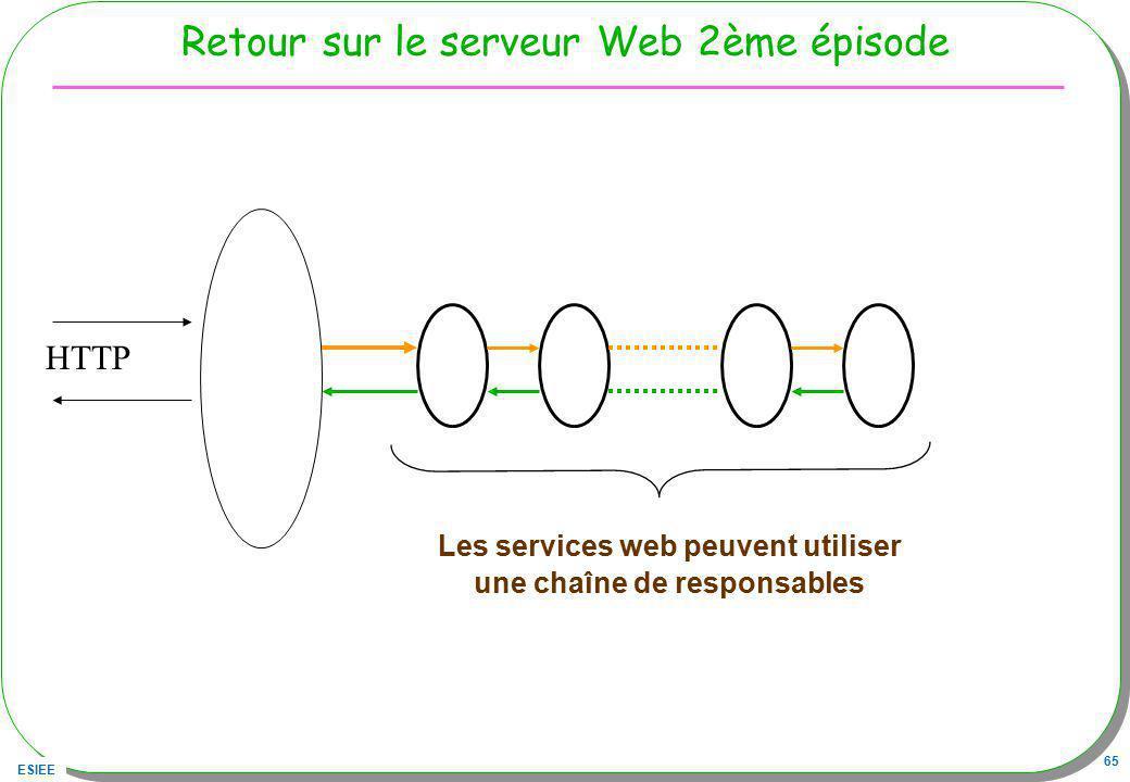Retour sur le serveur Web 2ème épisode