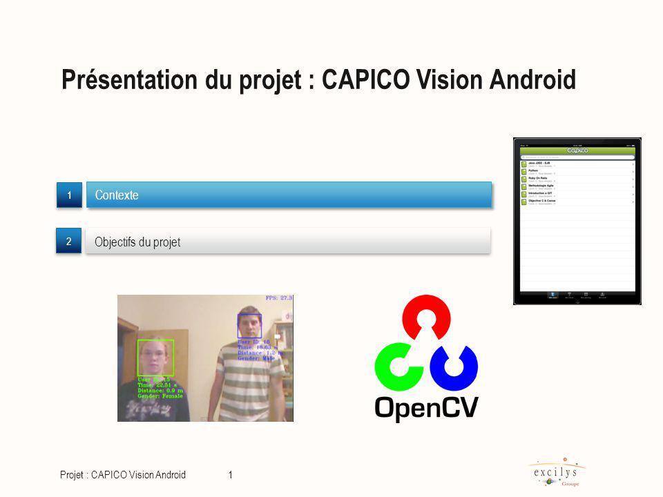 Présentation du projet : CAPICO Vision Android