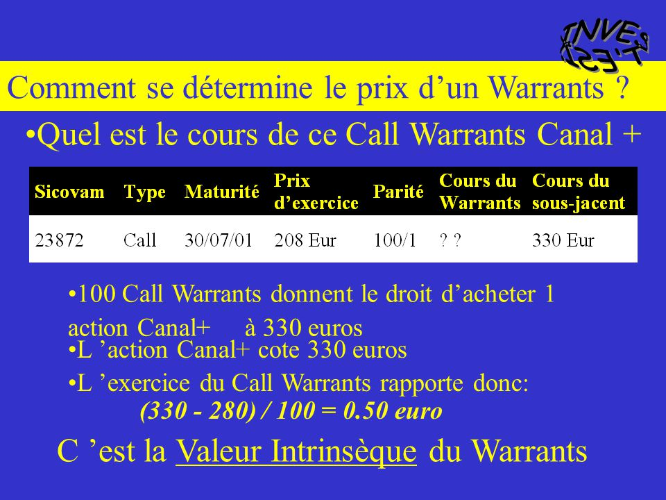 Quel est le cours de ce Call Warrants Canal +