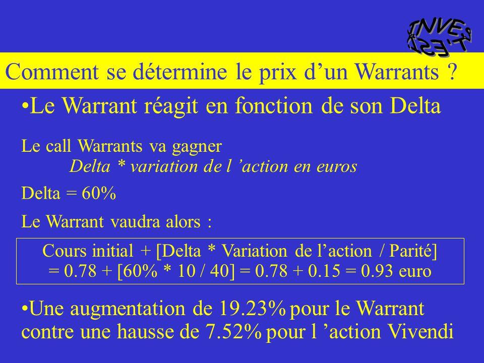 Comment se détermine le prix d'un Warrants