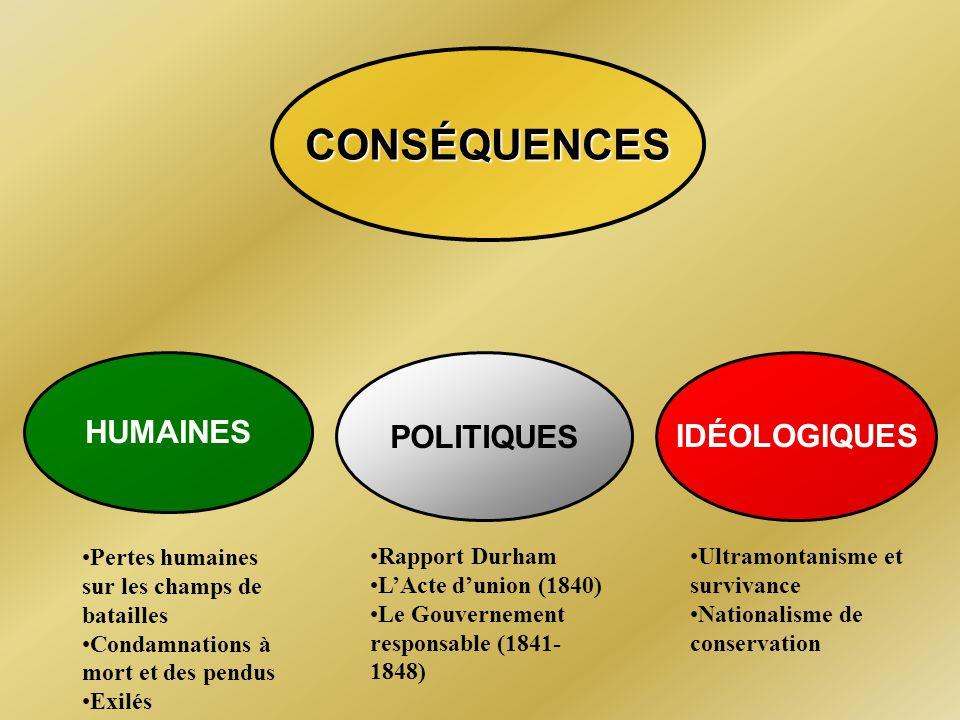 CONSÉQUENCES HUMAINES POLITIQUES IDÉOLOGIQUES